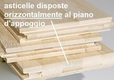 sezione-parquet-bamboo-orizzontale-hd