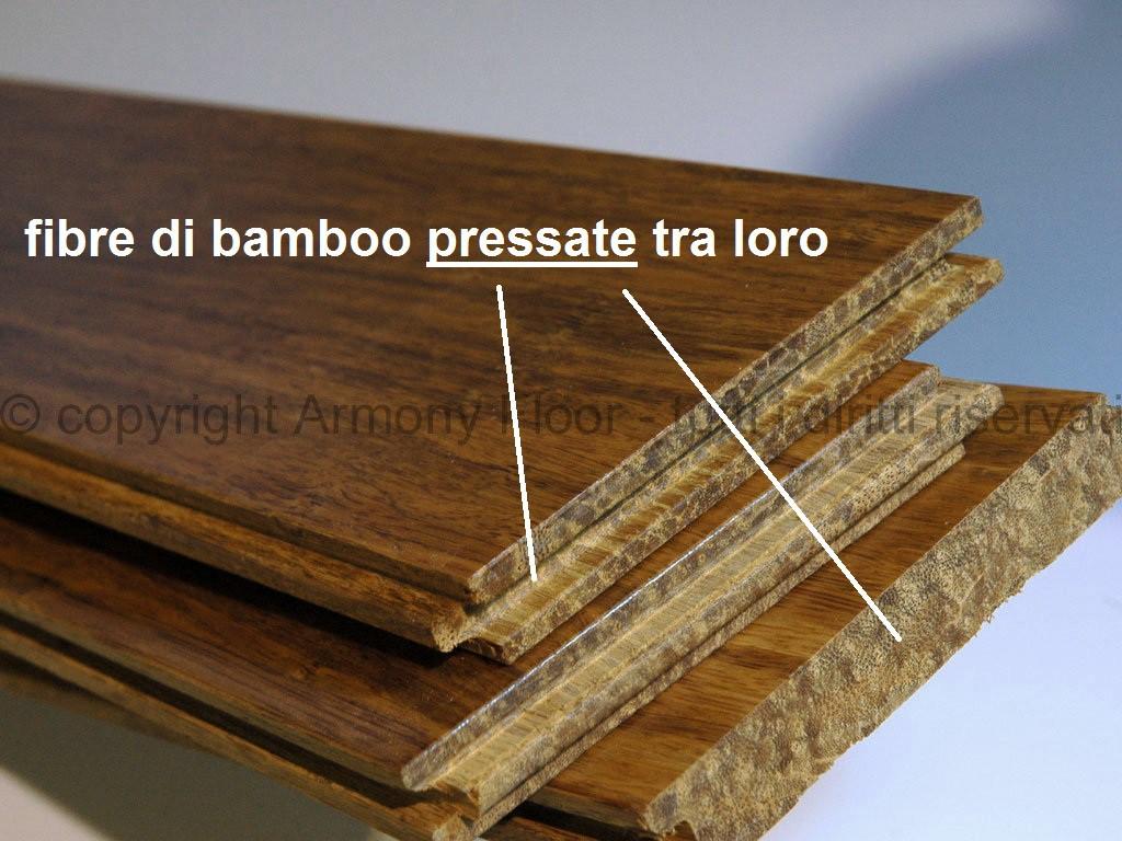 Parquet bambu bamb y madera pisos de de parquet with - Suelo de bambu ...